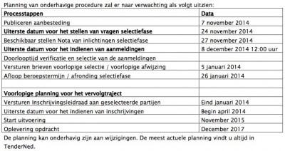 PlanningAanbestedingJBPLeinGarage